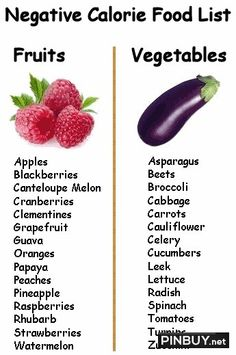 Foods that take more calories to eat-digest than are in them. - PinBuy