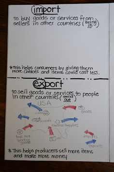import/export for social studies