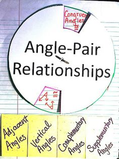 might have to change my angle-pair relationships foldable to this....