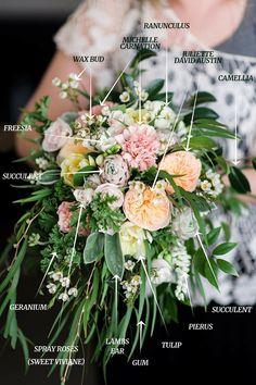 A Country Garden Inspired Bridal Bouquet Recipe