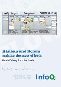 Herunterladen oder Online Lesen Kanban and Scrum Kostenlos Buch PDF/ePub - Henrik Kniberg, Scrum and Kanban are two flavours of Agile software development - two deceptively simple but surprisingly powerful. Engineering Management, Project Management, Kaizen, Agile Software Development, Similarities And Differences, Journey, Mini Books, Free Ebooks, Leadership