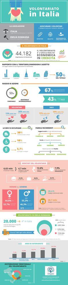 infografica-cavarretta-volontariato-italia-2016_