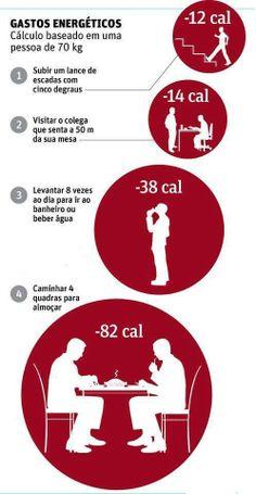 Como #queimar #calorias. Saiba como fazer mais coisas em http://www.comofazer.org