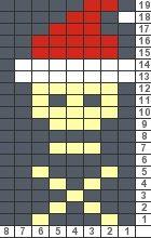 Santa Skulls Knitting Chart