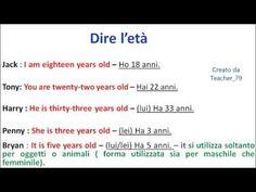 inglese base - dire l' età
