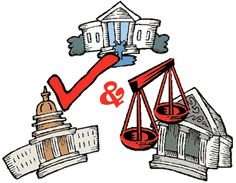Government Lesson Plans & Simulations on Checks & Balances. Another lesson to teach how the government functions. 5th Grade Social Studies, Social Studies Classroom, Social Studies Resources, Teaching Social Studies, Government Lessons, Teaching Government, Branches Of Government, Political Science, Us History