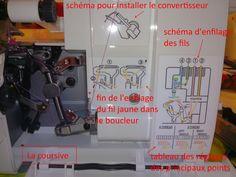 Test et prise en main surjeteuse e-element 1230OL by PFAFF achetée chez LIDL Lidl, Vacuums, France, Cool Stuff, Sewing, Tips And Tricks, Learn To Sew, Thursday, Dressmaking