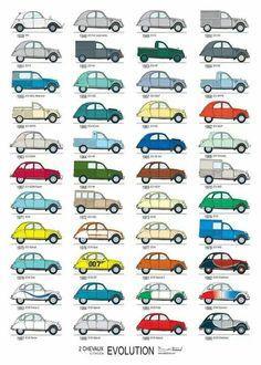 Todos os Citroën 2 CV
