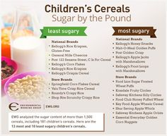The Latest on Sweet Cereals