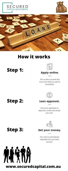 Get A Secured Capital Loan Today. Same Day Approval. Short Term Loans, Apply Online, Infographic, Investing, How To Apply, Free, Info Graphics, Infographics, Information Design