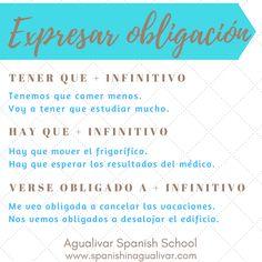 Expresar obligación en español. Social Security, Personalized Items, Cards, Spanish, Studio, Maps, Playing Cards