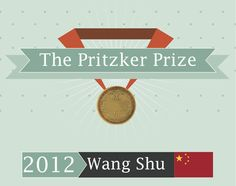 Infographic: The history of the Pritzker Prize