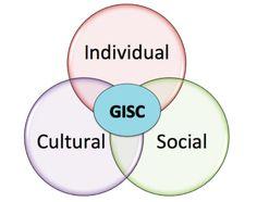 #GlobalCitizenship an extention of #DigitalCitizenship
