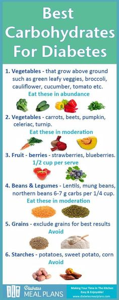 9 Outstanding Cool Tips: Diabetes Diet For Beginners diabetes cure study.Diabetes Tips Easy Recipes Outstanding Cool Tips: Diabetes Diet For Beginners diabetes cure study.Diabetes Tips Easy Recipes . Carbohydrates And Diabetes, Low Carbohydrate Diet, Lower Cholesterol, Nutrition Education, Nutrition Guide, Child Nutrition, Nutrition Plate, Nutrition Jobs, Nutrition Chart