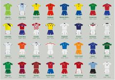 World Cup kits.