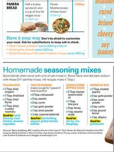 Homemade seasoning mixes -Italian Spice -taco  -Asian dipping sauce -BBQ rub