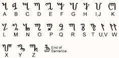 Wicca: For the Rest of Us - Theban Alphabet
