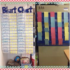 Blurt Chart and Sticker Bookmarks. Each student has 3 blurt chart circles by their name. They get one taken off if they blurt out answers or questions without putting up their hand. They also get circles taken off for doing anything they're not suppose to be doing. If they have all 3 circles at the end of the day, they will get a sticker on their bookmark. Once they've filled their bookmarks, they get a candy and take their bookmark home and get a new bookmark started. It's been working well.
