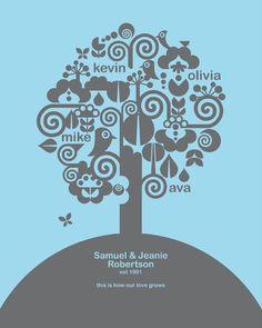 ψ Family Trees ψ diy genealogy & ancestry ideas - fun family tree idea
