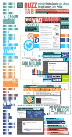 Buzz Tab: Cutting through the social noise with #InsideView #Infographic #infographics #epic