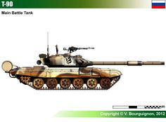 T-90 Main Battle Tank
