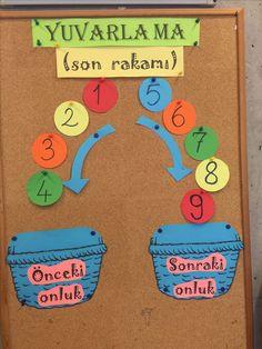Onluk yuvarlama - #Onluk #yuvarlama Math Classroom, Math Activities, Second Grade, Teaching, School, Kids, Gaming, Mathematics, Children