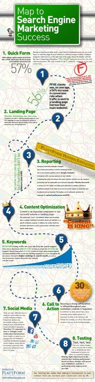 Map to Search Engine Marketing Success #SEO #Infographics www.socialmediamamma.com Brought to you by http://Rank2Bank.com