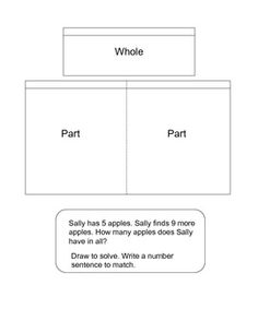 This back includes foldables for Unit One in the Envision Math Series yet it could work with other math series. Common Core Standards includes along with I Can statements. Math Worksheets, Math Resources, Math Activities, Interactive Student Notebooks, Math Notebooks, Math Classroom, Maths, Envision Math, Common Core Math