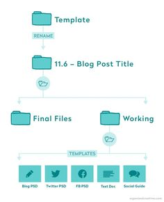 A File Organizing Guide for Bloggers - Organized Creatives