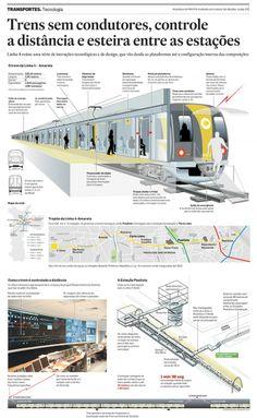 Metro Linha 4 - por William Mariotto