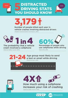 Distracted driving is deadly. Stay safe, your phone can wait. #stopdistracteddriving #nationaldistracteddrivingawarenessmonth