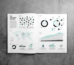 Beautiful layouts, striking images and infographics with well crafted typography in Santos Henarejos magazine design for Makeshift Design Typo, Web Design, Graph Design, Graphic Design Layouts, Brochure Design, Book Design, Flat Design, Blog Inspiration, Magazine Design Inspiration