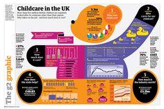 Grundini - Infographics