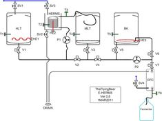 223 best brewery electric build images in 2019 brewery rh pinterest com