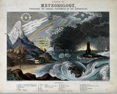 Emslie Diagram of Meteorology - Vintage Meteorological Art Print - Educational Science Poster - Old Maps and Prints - Gift for Teacher Science Chart, Wellcome Collection, Old Maps, Illustration Art, Vintage Illustrations, Mountain Illustration, Logo Design, Graphic Design, Star Wars