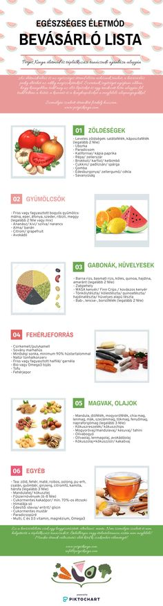 Healthy Balanced Diet, Healthy Eating, Best Fat Loss Diet, Clean9, Diet Plans To Lose Weight Fast, Healthy Living Tips, Perfect Food, Best Diets, Healthy Lifestyle