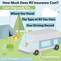 How much does RV Insurance cost?  #Summer #RV #Family #FamilyTrip #Insurance