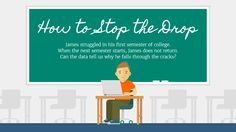 Education Interactive Infographic - Explains how to stop students from dropping out of school (higher ed) using new data - Learn more: http://ibm.co/educationanalytics