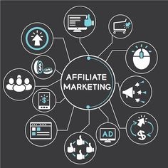Image result for Four Ways to Earn Money Online through Affiliate Marketing