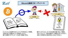 tb-bitcoin4
