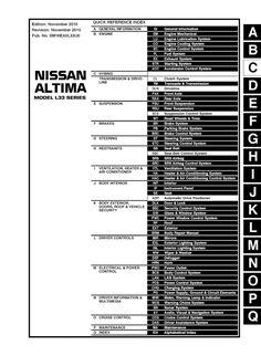 57 best nissan car manuals direct images on pinterest rh pinterest com 2003 Nissan Sentra Manual nissan sentra 1996 repair manual free download