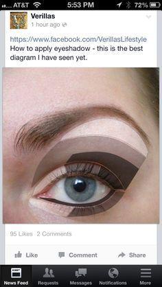 hooded eye makeup diagram - Google Search #hoodedeyemakeup