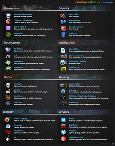 List of essential gratis software, in case you decide to install a fresh OS. - Imgur