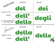 Partitive articles, when to use each; del, dell' dell, dei, degli, della, delle, lesson & workbook from Via Optimae, http://www.viaoptimae.c...