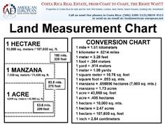land measurement chart.png (1000×750)