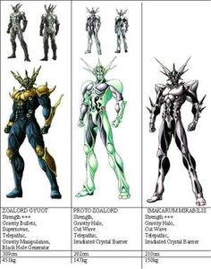 guyver zoanoid data files - Google Search