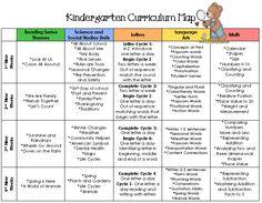Full-Year Kindergarten Curriculum Map … | Pinteres…