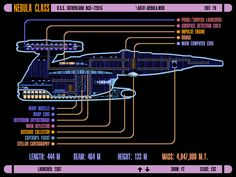 #STARFLEET INTELLIGENCE: #starship overview | #StarTrek