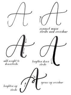 Hand Lettering Tutorial: Introduction to Lettering | Alisa Burke