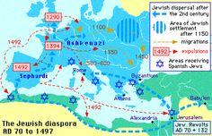 jewish-diaspora